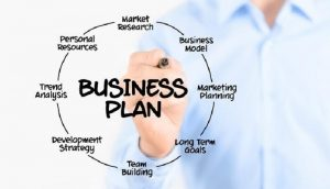 Business Management The 10 Commandments For The Small Business